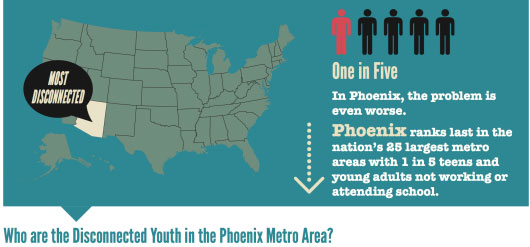 Serving the Disconnected Youth In South Phoenix