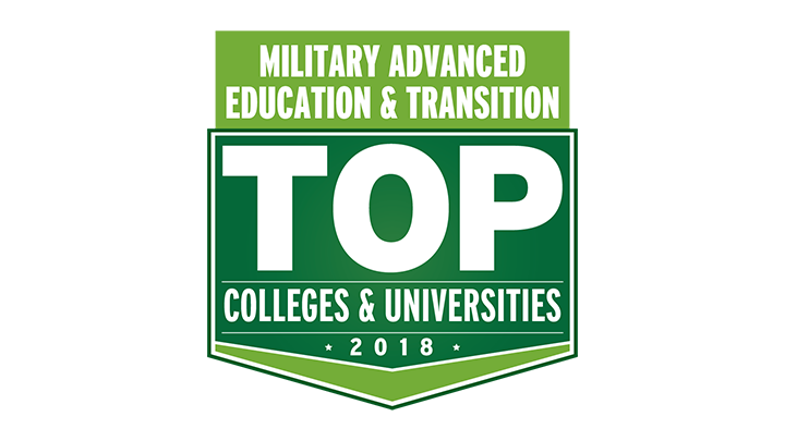 Top College