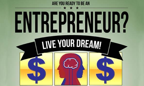 Entrepreneur: Coleman Grant Information